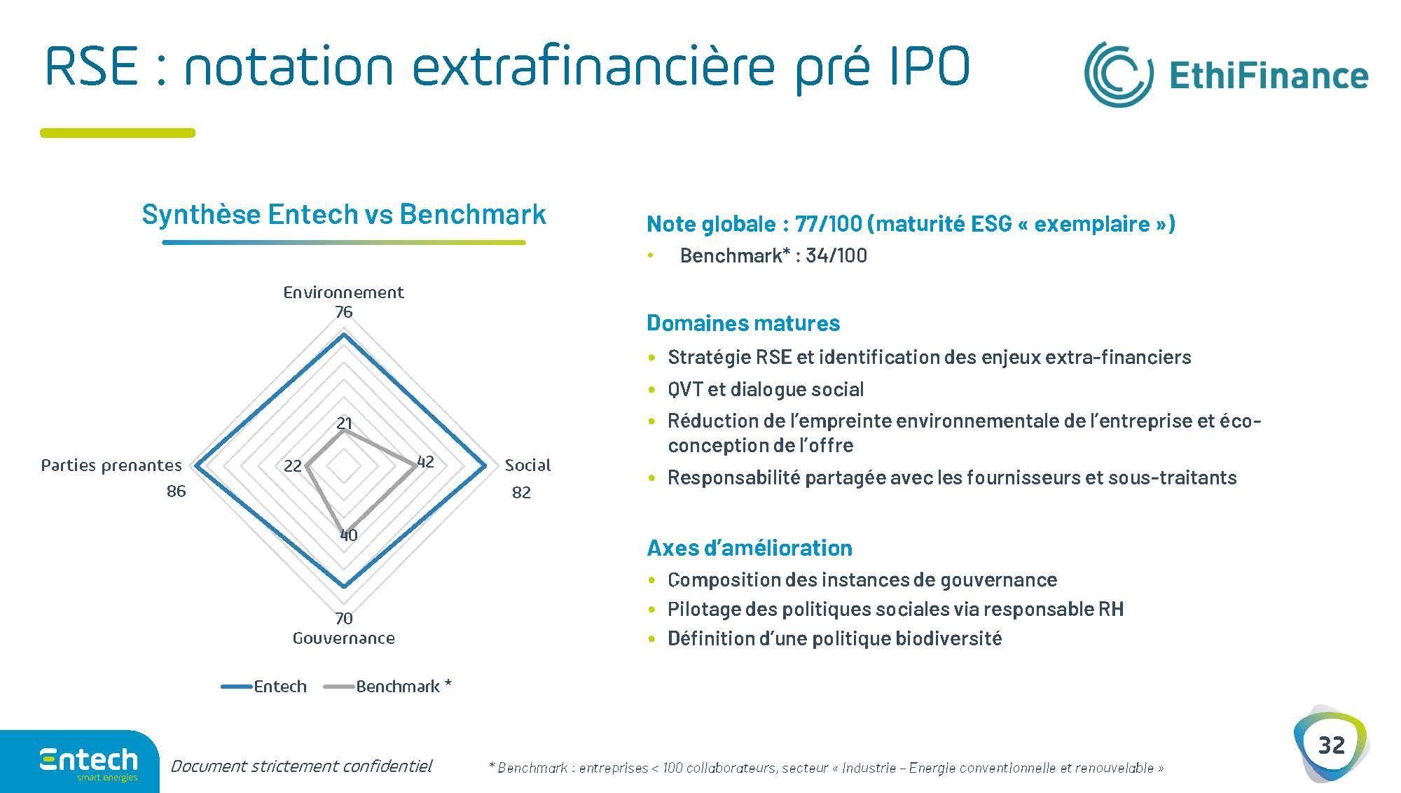 ENTECH_PRES_IPO_210914_FR_Page_32
