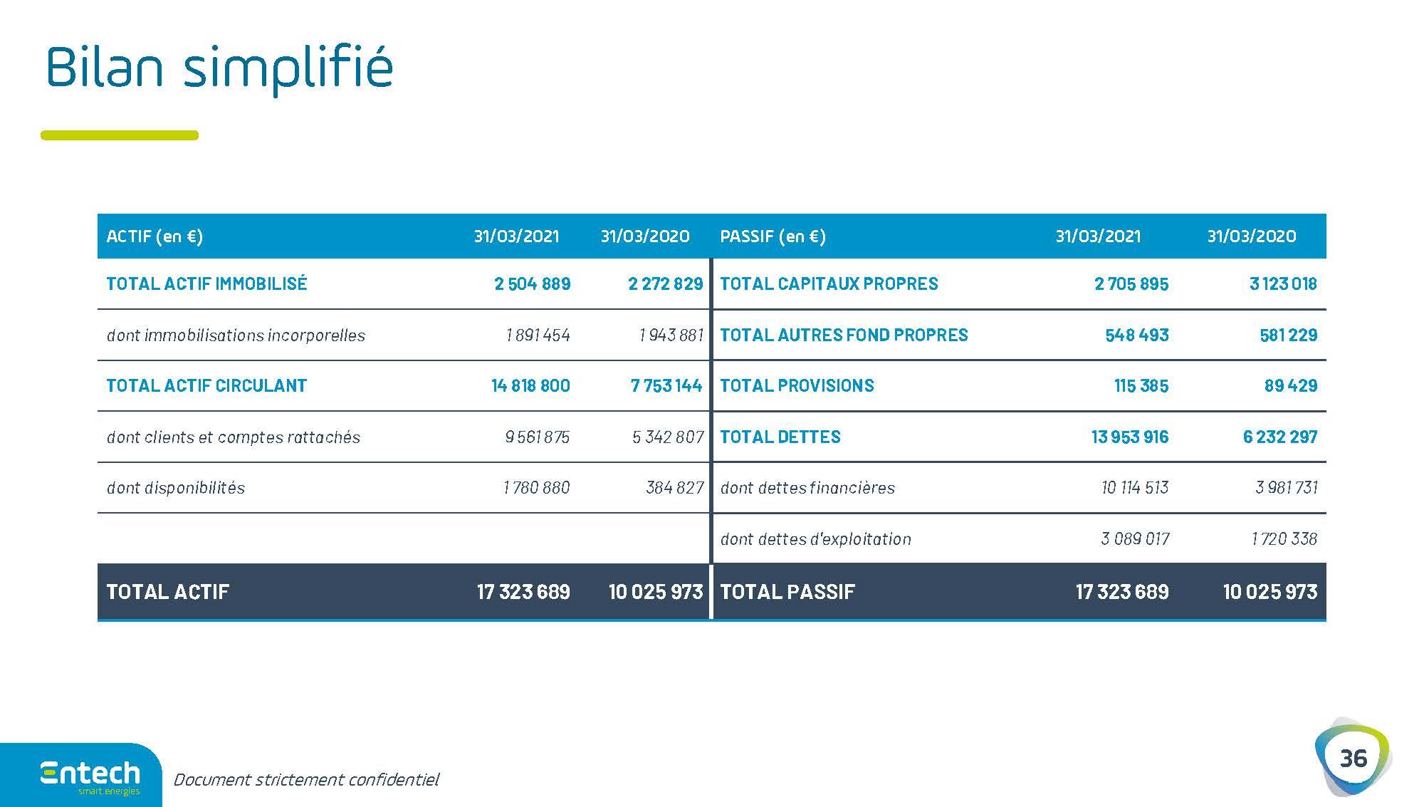 ENTECH_PRES_IPO_210914_FR_Page_36