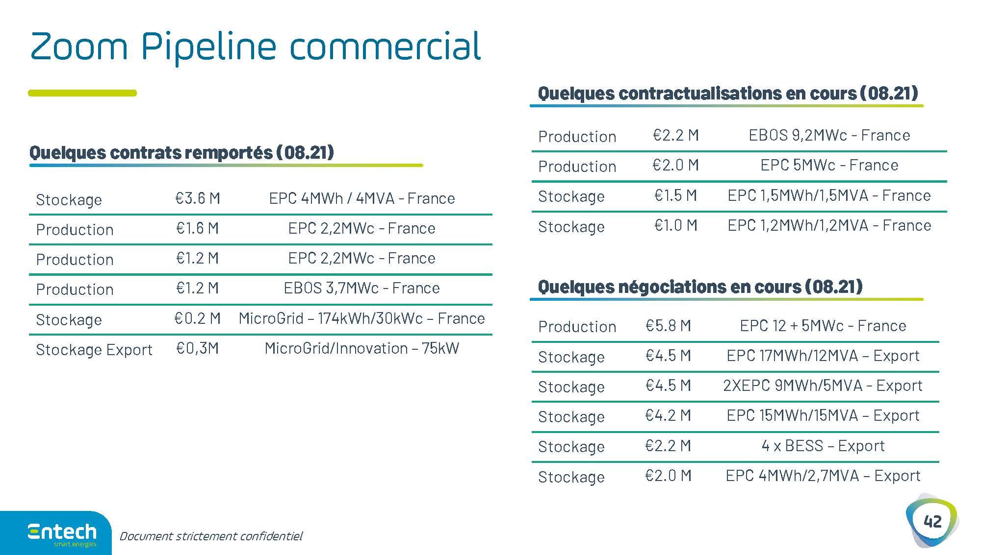 ENTECH_PRES_IPO_210914_FR_Page_42